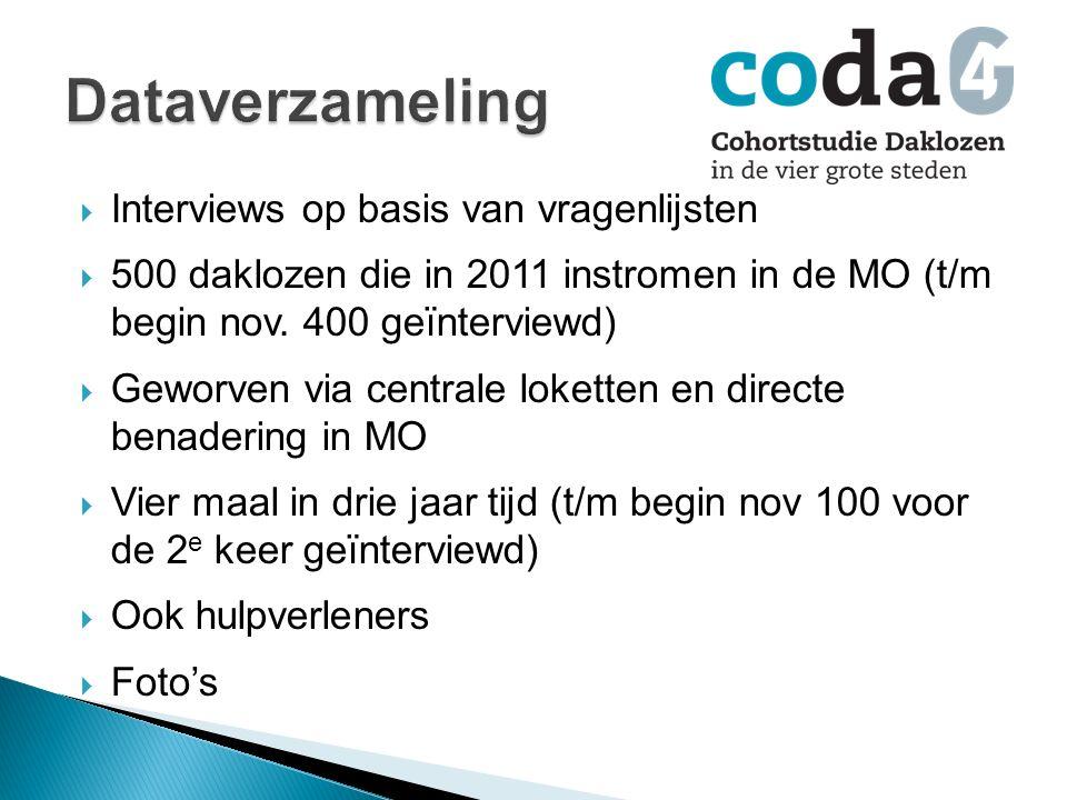  Interviews op basis van vragenlijsten  500 daklozen die in 2011 instromen in de MO (t/m begin nov.