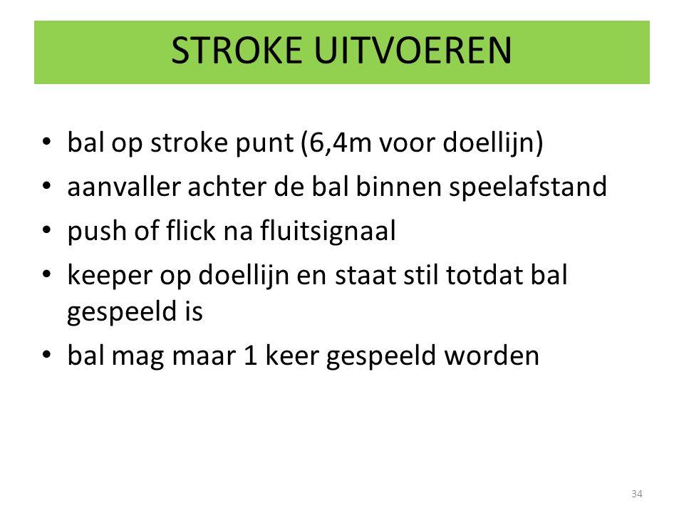 STROKE UITVOEREN bal op stroke punt (6,4m voor doellijn) aanvaller achter de bal binnen speelafstand push of flick na fluitsignaal keeper op doellijn