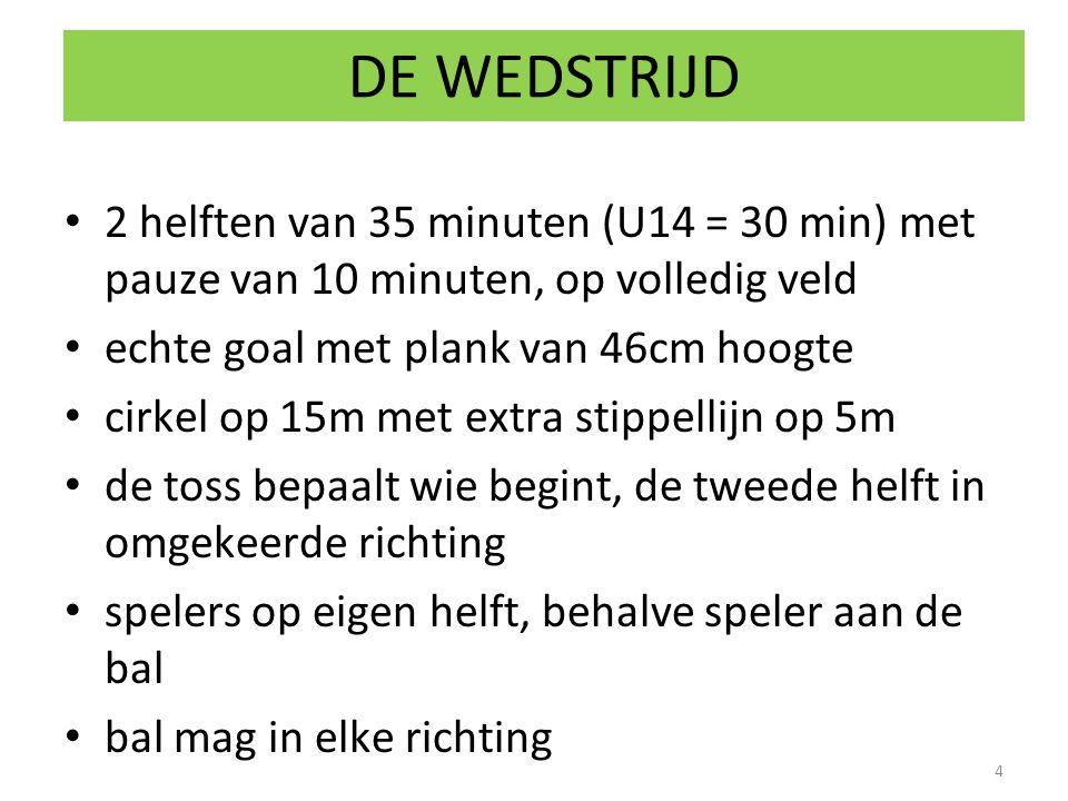 DE WEDSTRIJD 2 helften van 35 minuten (U14 = 30 min) met pauze van 10 minuten, op volledig veld echte goal met plank van 46cm hoogte cirkel op 15m met
