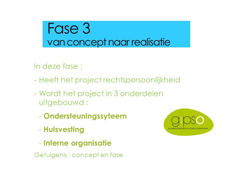 Fase 3 van concept naar realisatie In deze fase : -Heeft het project rechtspersoonlijkheid -Wordt het project in 3 onderdelen uitgebouwd : - Ondersteuningssyteem - Huisvesting - Interne organisatie Getuigenis : concept en fase