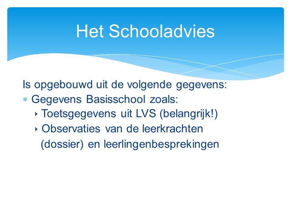 Is opgebouwd uit de volgende gegevens:  Gegevens Basisschool zoals: ‣ Toetsgegevens uit LVS (belangrijk!) ‣ Observaties van de leerkrachten (dossier) en leerlingenbesprekingen Het Schooladvies