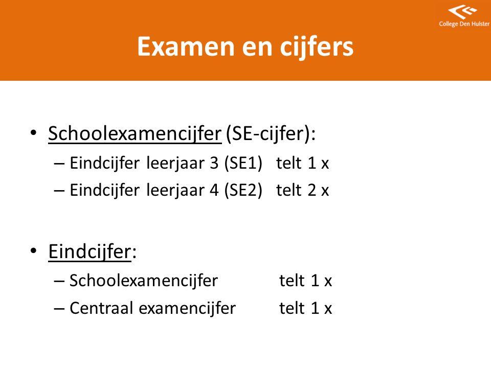 ROC / MBO instroom niveau Vmbo Basisberoepsniveau 2 Vmbo Kaderberoepsniveau 3(+4) bij NIET behalen van diploma: - Terugkomen op Den Hulster - Entree onderwijs