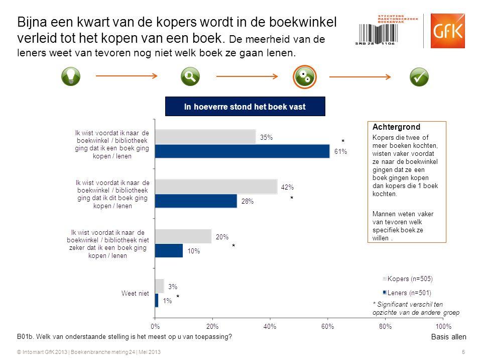© Intomart GfK 2013 | Boekenbranche meting 24 | Mei 2013 5 Bijna een kwart van de kopers wordt in de boekwinkel verleid tot het kopen van een boek.