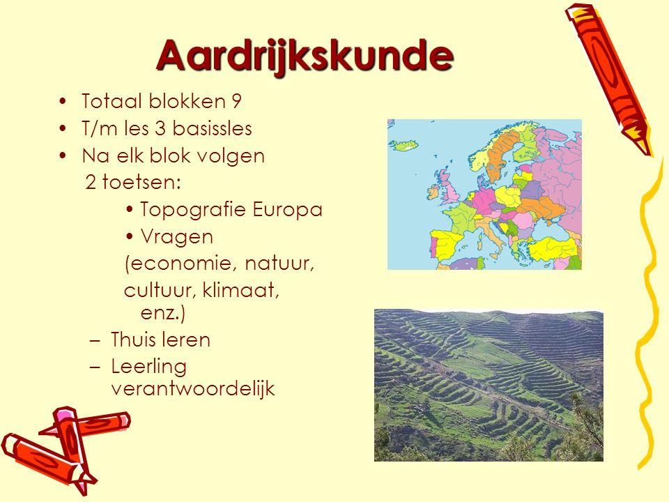 Aardrijkskunde Totaal blokken 9 T/m les 3 basissles Na elk blok volgen 2 toetsen: Topografie Europa Vragen (economie, natuur, cultuur, klimaat, enz.) –Thuis leren –Leerling verantwoordelijk