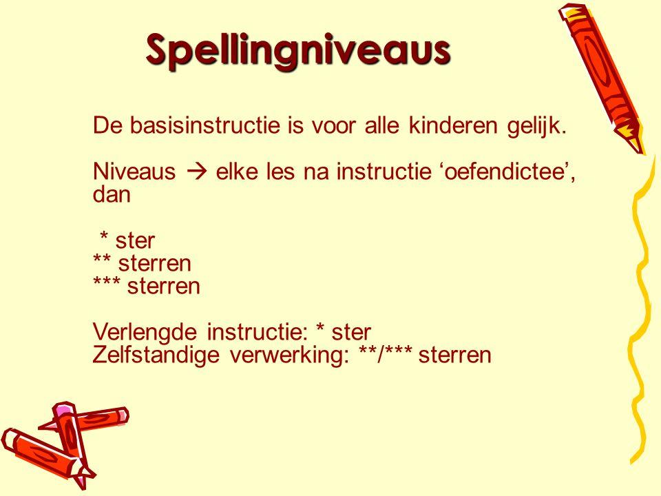 Spellingniveaus De basisinstructie is voor alle kinderen gelijk.