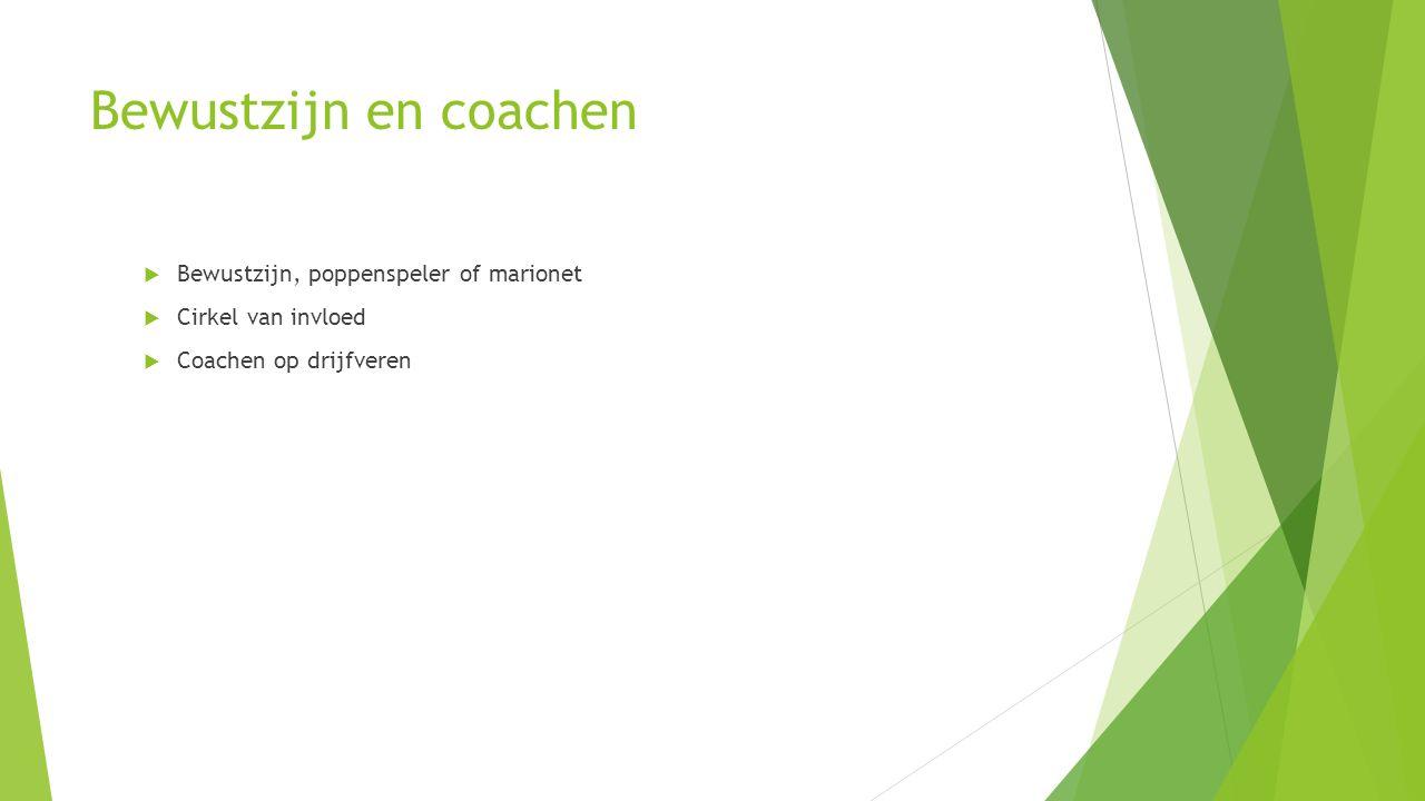 Bewustzijn en coachen  Bewustzijn, poppenspeler of marionet  Cirkel van invloed  Coachen op drijfveren