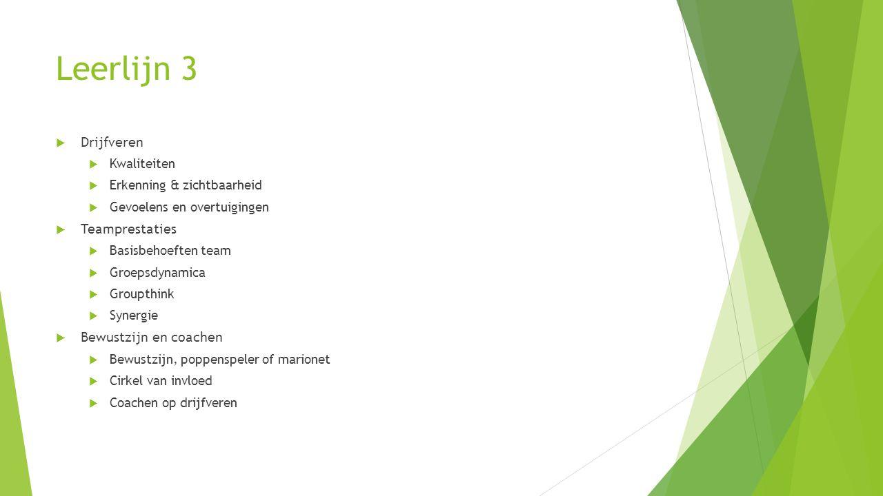 Leerlijn 3  Drijfveren  Kwaliteiten  Erkenning & zichtbaarheid  Gevoelens en overtuigingen  Teamprestaties  Basisbehoeften team  Groepsdynamica  Groupthink  Synergie  Bewustzijn en coachen  Bewustzijn, poppenspeler of marionet  Cirkel van invloed  Coachen op drijfveren