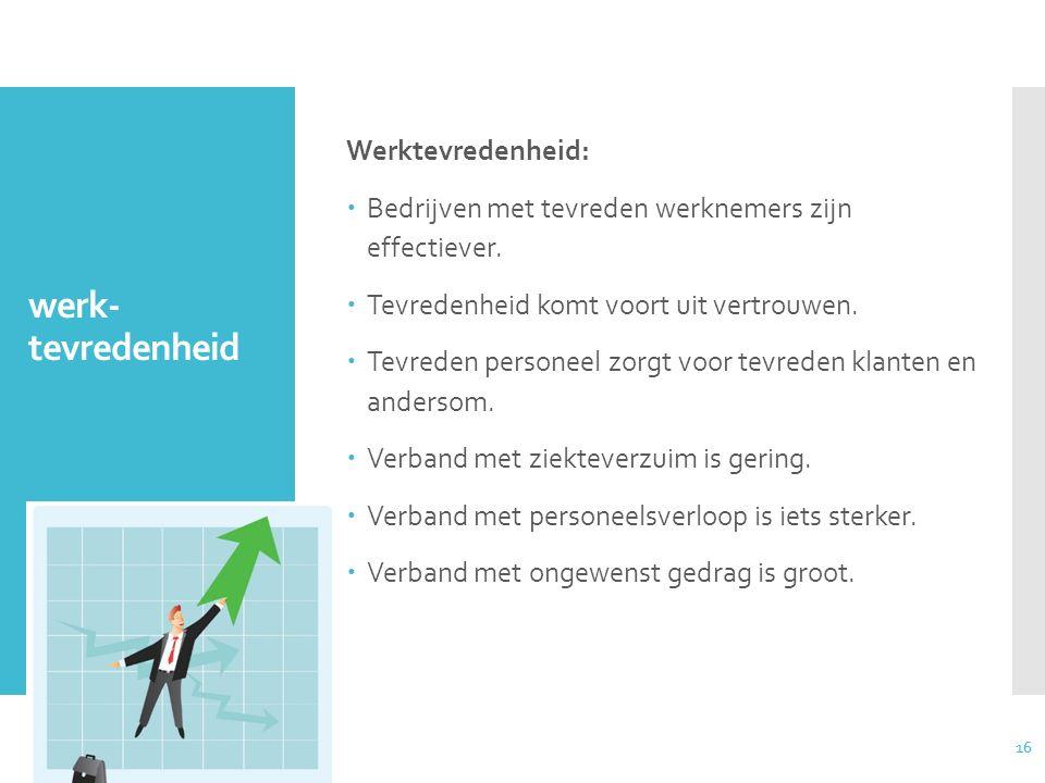 16 werk- tevredenheid Werktevredenheid:  Bedrijven met tevreden werknemers zijn effectiever.  Tevredenheid komt voort uit vertrouwen.  Tevreden per