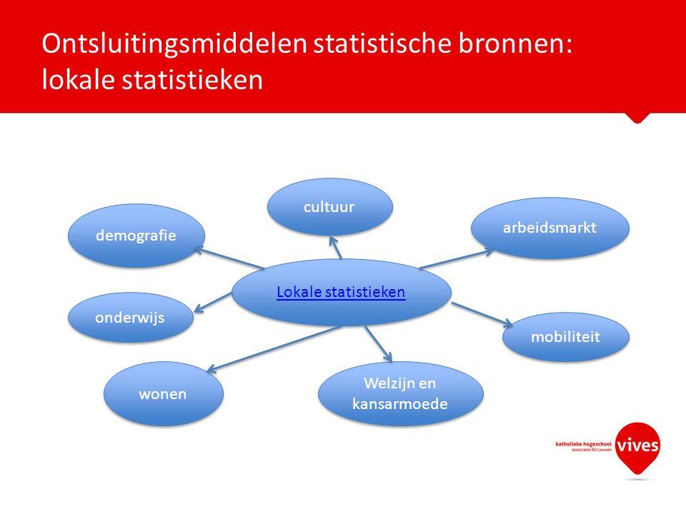 Ontsluitingsmiddelen statistische bronnen: lokale statistieken Lokale statistieken demografie cultuur arbeidsmarkt wonen Welzijn en kansarmoede mobiliteit onderwijs