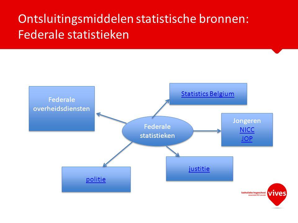 Ontsluitingsmiddelen statistische bronnen: Federale statistieken Federale statistieken Federale overheidsdiensten Statistics Belgium politie justitie Jongeren NICC JOP Jongeren NICC JOP