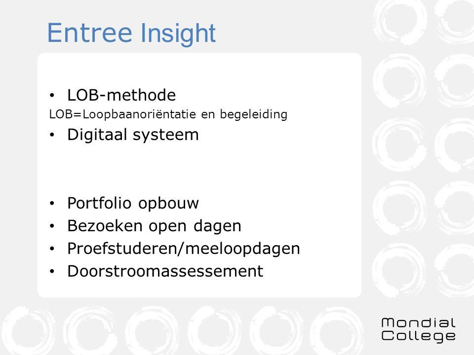 Entree Insight LOB-methode LOB=Loopbaanoriëntatie en begeleiding Digitaal systeem Portfolio opbouw Bezoeken open dagen Proefstuderen/meeloopdagen Doorstroomassessement