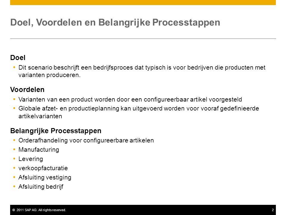 ©2011 SAP AG. All rights reserved.2 Doel, Voordelen en Belangrijke Processtappen Doel  Dit scenario beschrijft een bedrijfsproces dat typisch is voor