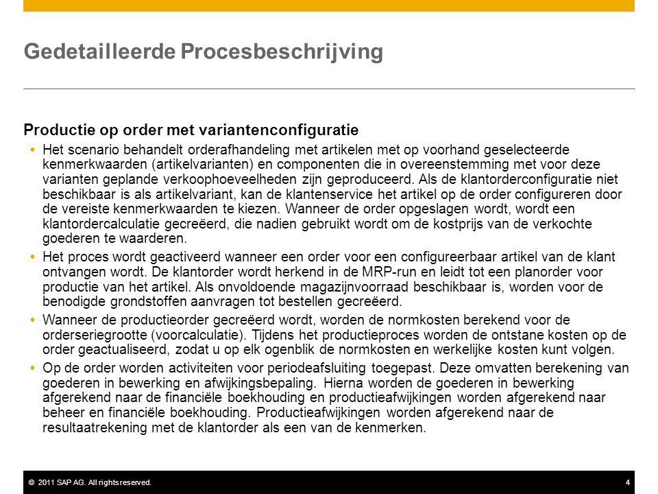 ©2011 SAP AG. All rights reserved.4 Gedetailleerde Procesbeschrijving Productie op order met variantenconfiguratie  Het scenario behandelt orderafhan