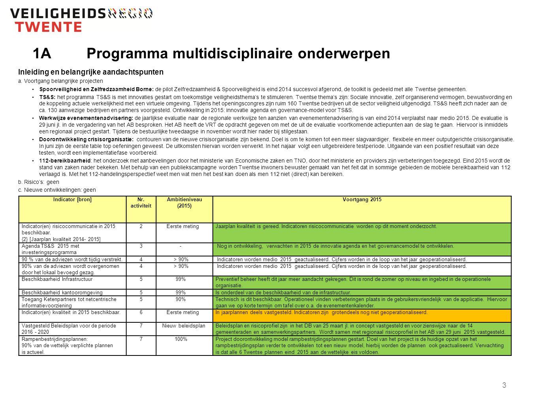1A Programma multidisciplinaire onderwerpen Inleiding en belangrijke aandachtspunten a.