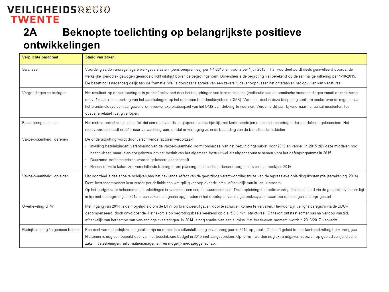 2ABeknopte toelichting op belangrijkste positieve ontwikkelingen Verplichte paragraafStand van zaken Salarissen Voordelig saldo vanwege lagere werkgeverslasten (pensioenpremies) per 1-1-2015 en voorts per 1 juli 2015.
