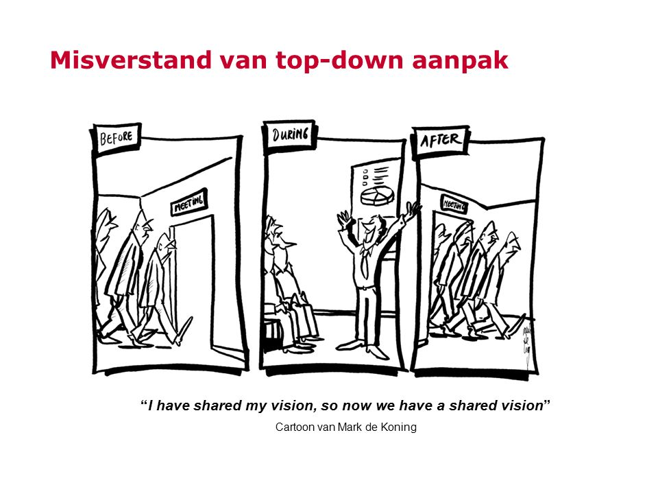 Misverstand van top-down aanpak I have shared my vision, so now we have a shared vision Cartoon van Mark de Koning