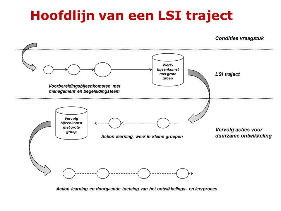 Hoofdlijn van een LSI traject