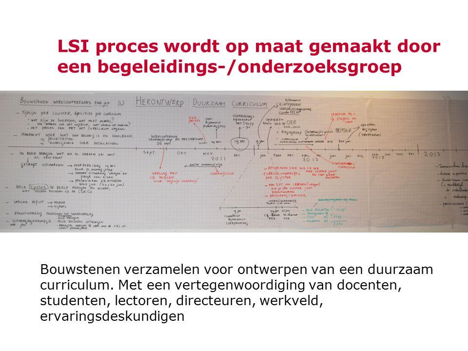 LSI proces wordt op maat gemaakt door een begeleidings-/onderzoeksgroep Bouwstenen verzamelen voor ontwerpen van een duurzaam curriculum. Met een vert