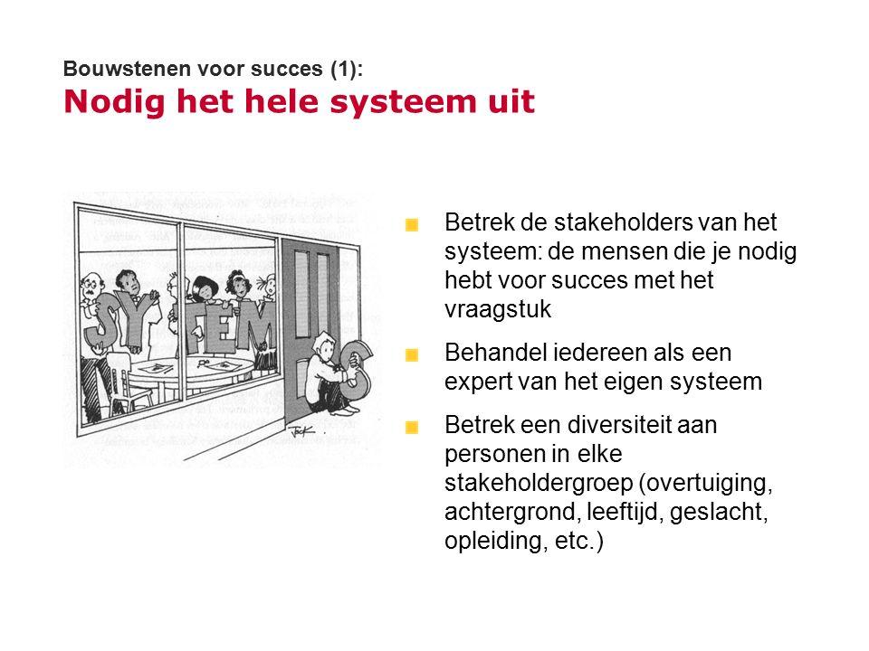Bouwstenen voor succes (1): Nodig het hele systeem uit Betrek de stakeholders van het systeem: de mensen die je nodig hebt voor succes met het vraagst