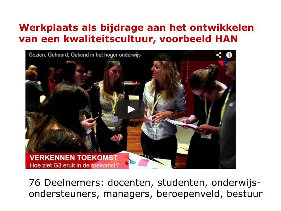 Werkplaats als bijdrage aan het ontwikkelen van een kwaliteitscultuur, voorbeeld HAN 76 Deelnemers: docenten, studenten, onderwijs- ondersteuners, man