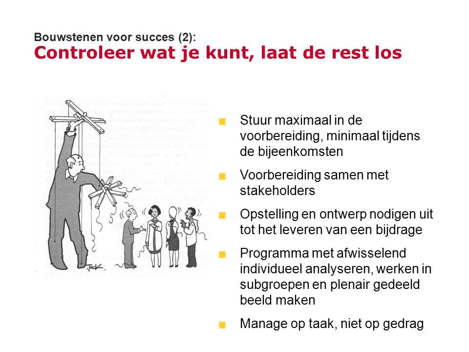 Bouwstenen voor succes (2): Controleer wat je kunt, laat de rest los Stuur maximaal in de voorbereiding, minimaal tijdens de bijeenkomsten Voorbereidi