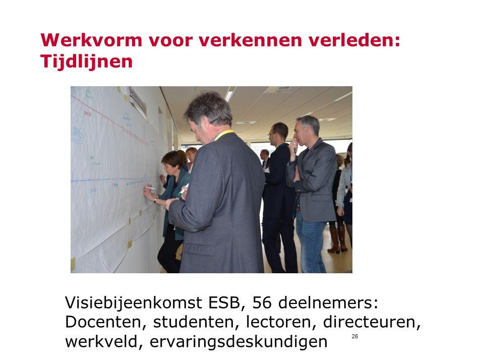 26 Werkvorm voor verkennen verleden: Tijdlijnen Visiebijeenkomst ESB, 56 deelnemers: Docenten, studenten, lectoren, directeuren, werkveld, ervaringsde