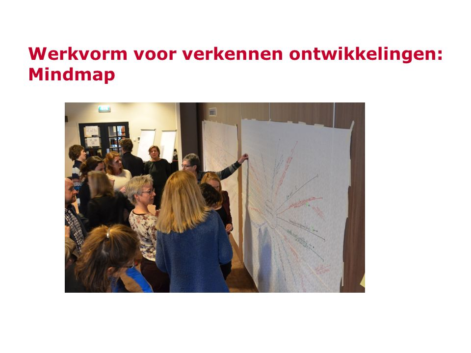 Werkvorm voor verkennen ontwikkelingen: Mindmap