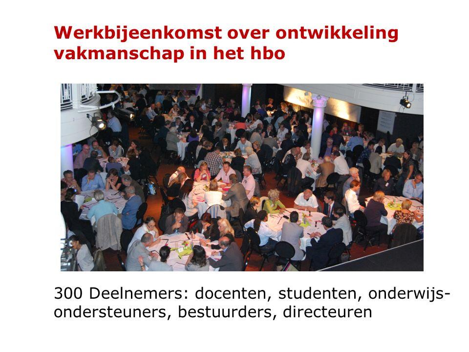 300 Deelnemers: docenten, studenten, onderwijs- ondersteuners, bestuurders, directeuren Werkbijeenkomst over ontwikkeling vakmanschap in het hbo