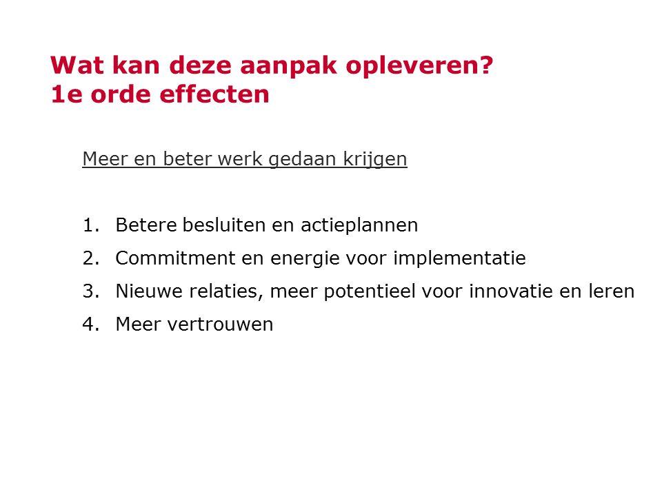 Wat kan deze aanpak opleveren? 1e orde effecten Meer en beter werk gedaan krijgen 1.Betere besluiten en actieplannen 2.Commitment en energie voor impl