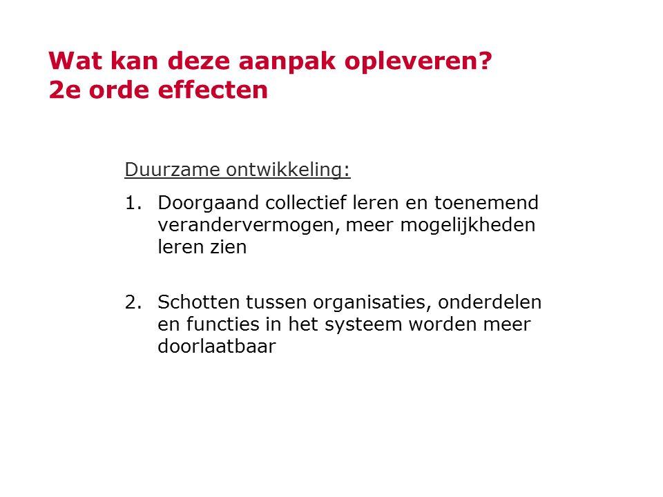 Wat kan deze aanpak opleveren? 2e orde effecten Duurzame ontwikkeling: 1.Doorgaand collectief leren en toenemend verandervermogen, meer mogelijkheden