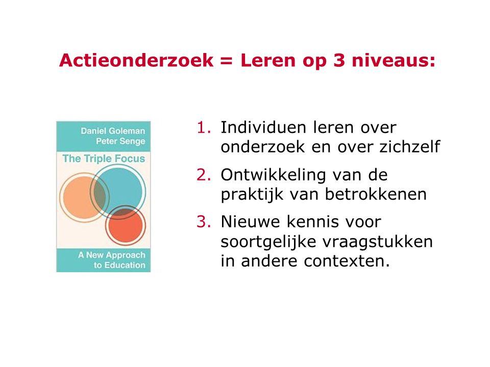 Actieonderzoek = Leren op 3 niveaus: 1.Individuen leren over onderzoek en over zichzelf 2.Ontwikkeling van de praktijk van betrokkenen 3.Nieuwe kennis