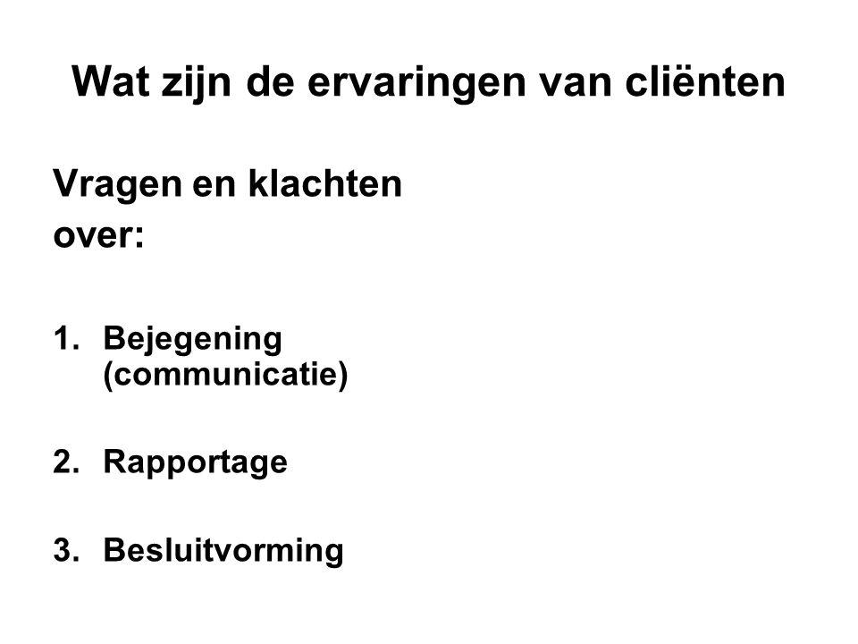Wat zijn de ervaringen van cliënten Vragen en klachten over: 1.Bejegening (communicatie) 2.