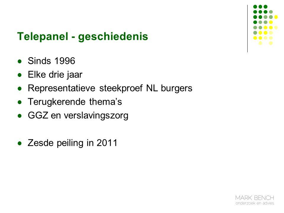 Telepanel - geschiedenis Sinds 1996 Elke drie jaar Representatieve steekproef NL burgers Terugkerende thema's GGZ en verslavingszorg Zesde peiling in 2011