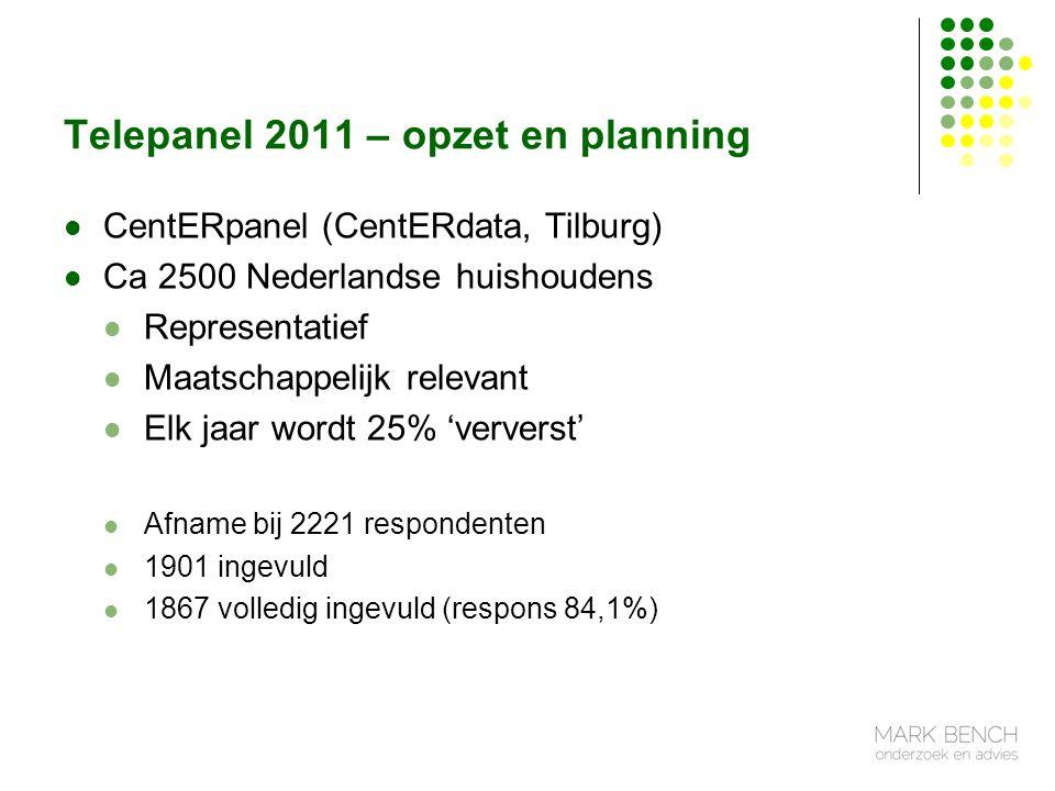 Telepanel 2011 – opzet en planning CentERpanel (CentERdata, Tilburg) Ca 2500 Nederlandse huishoudens Representatief Maatschappelijk relevant Elk jaar wordt 25% 'ververst' Afname bij 2221 respondenten 1901 ingevuld 1867 volledig ingevuld (respons 84,1%)