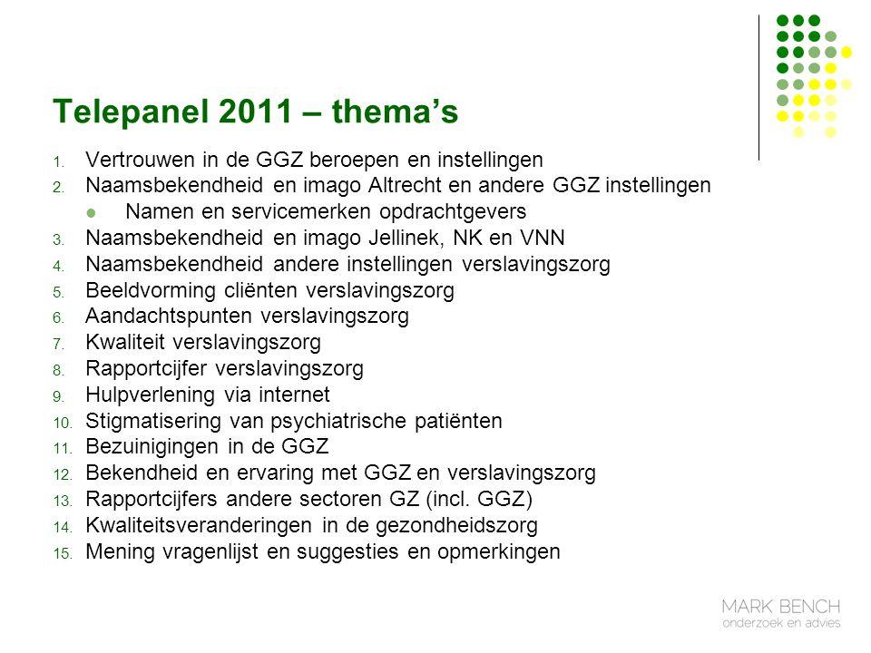 Telepanel 2011 – thema's 1. Vertrouwen in de GGZ beroepen en instellingen 2.