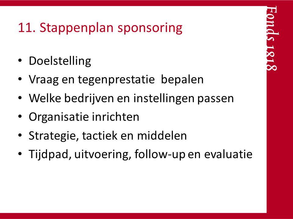 11. Stappenplan sponsoring Doelstelling Vraag en tegenprestatie bepalen Welke bedrijven en instellingen passen Organisatie inrichten Strategie, tactie