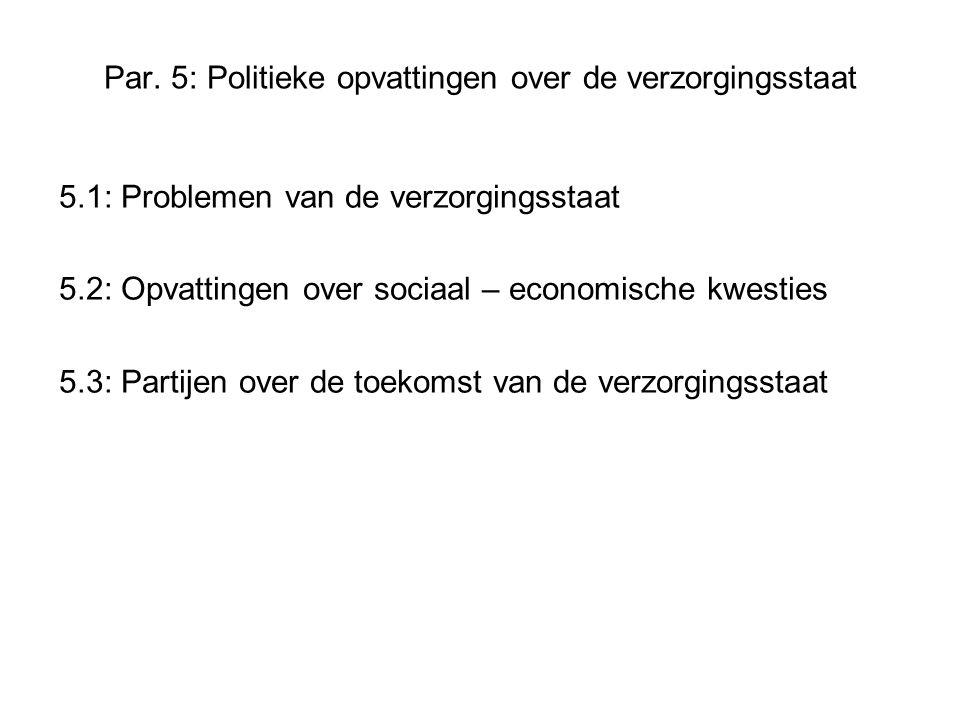 5.1: Problemen van de verzorgingsstaat 1.Economische problemen: financiële onbetaalbaarheid 2.