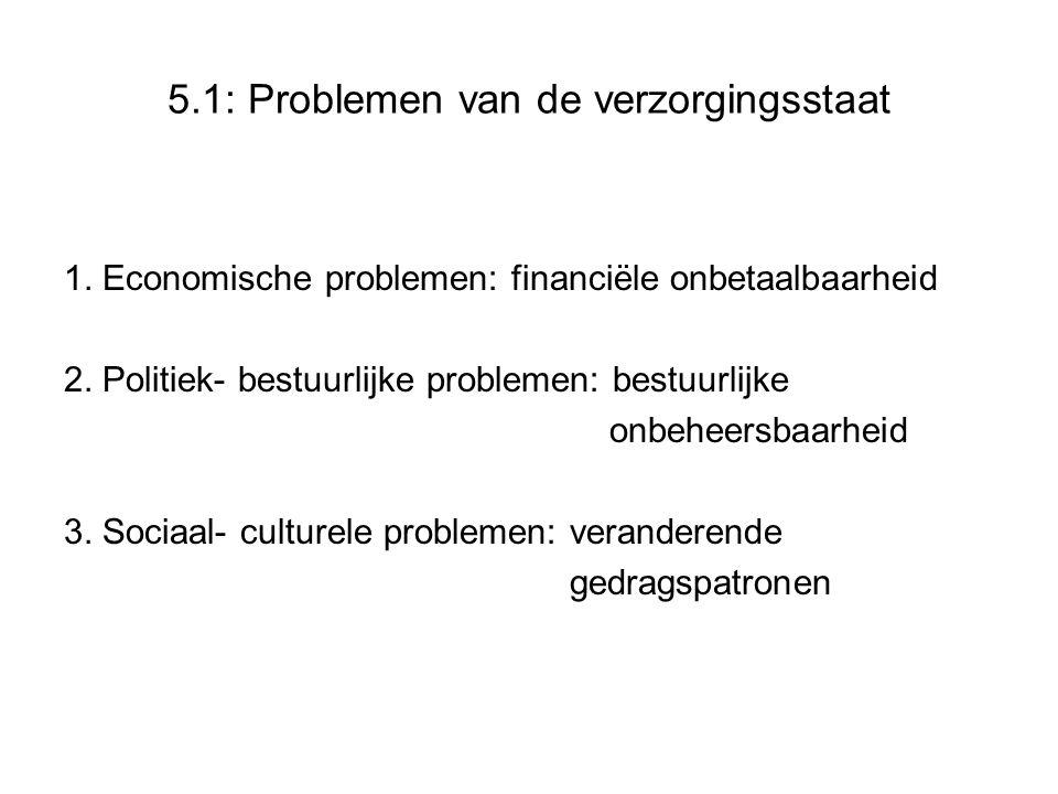 5.2: opvattingen over sociaaleconomische kwesties We bekijken de politiek- ideologische visies van vier stromingen op een tweetal kwesties: 1.Sociaaleconomische vraagstukken, zoals werkgelegenheid 2.De rol van de overheid op sociaaleconomisch gebied