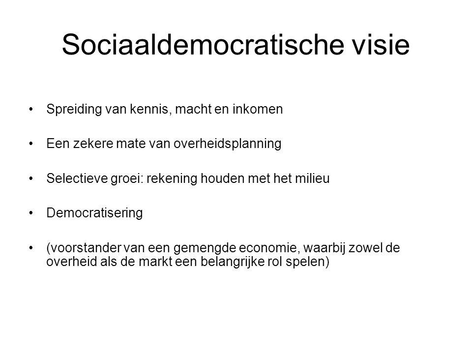 Christendemocratische visie Gespreide verantwoordelijkheid Rentmeesterschap Gerechtigheid Solidariteit/ naastenliefde Echter: Er zijn aanmerkelijke verschillen tussen de diverse christelijke partijen in de Nederlandse politiek: cu, cda en sgp.