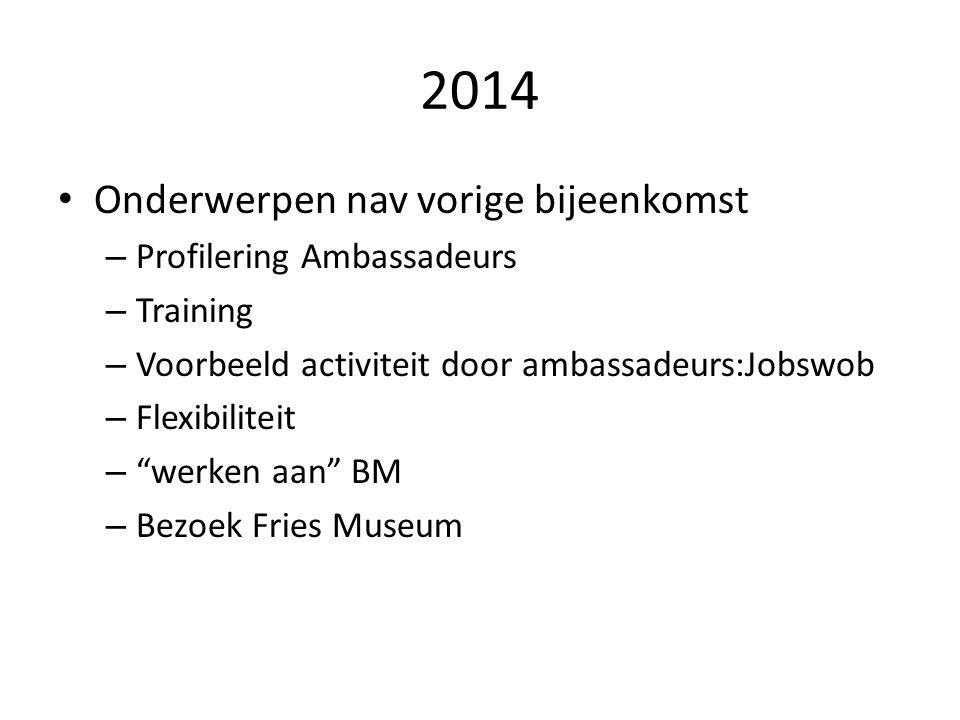 2014 Onderwerpen nav vorige bijeenkomst – Profilering Ambassadeurs – Training – Voorbeeld activiteit door ambassadeurs:Jobswob – Flexibiliteit – werken aan BM – Bezoek Fries Museum