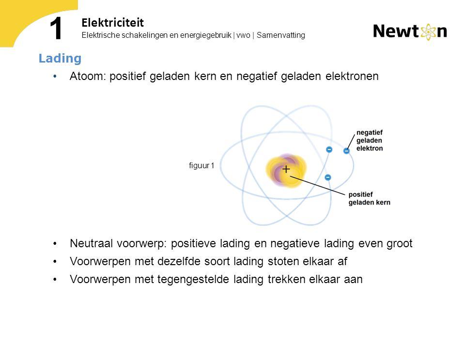 Energie en vermogen Elektrische schakelingen en energiegebruik | vwo | Samenvatting 1 Elektriciteit figuur 2 elektrische energie