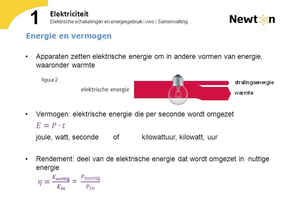 Elektrische schakelingen en energiegebruik | vwo | Samenvatting 1 Elektriciteit Stof metaal vloeistof Wat beweegt.