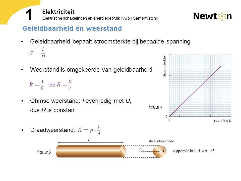 Elektrische schakelingen en energiegebruik | vwo | Samenvatting 1 Elektriciteit Componenten Diode LDR: R daalt als lichtintensiteit stijgt NTC: R daalt als T stijgt PTC: R stijgt als T stijgt figuur 6