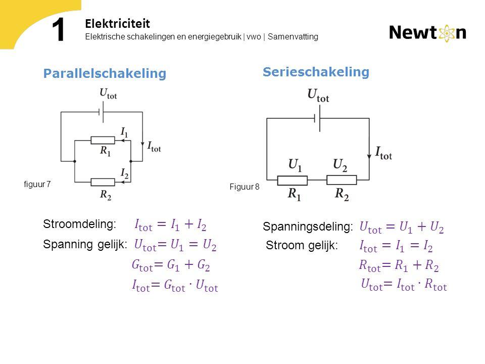 1 ste wet van Kirchhoff: in een punt van een schakeling 2 de wet van Kirchhoff: in een stroomkring Elektrische schakelingen en energiegebruik | vwo | Samenvatting 1 Elektriciteit Wetten van Kirchhoff