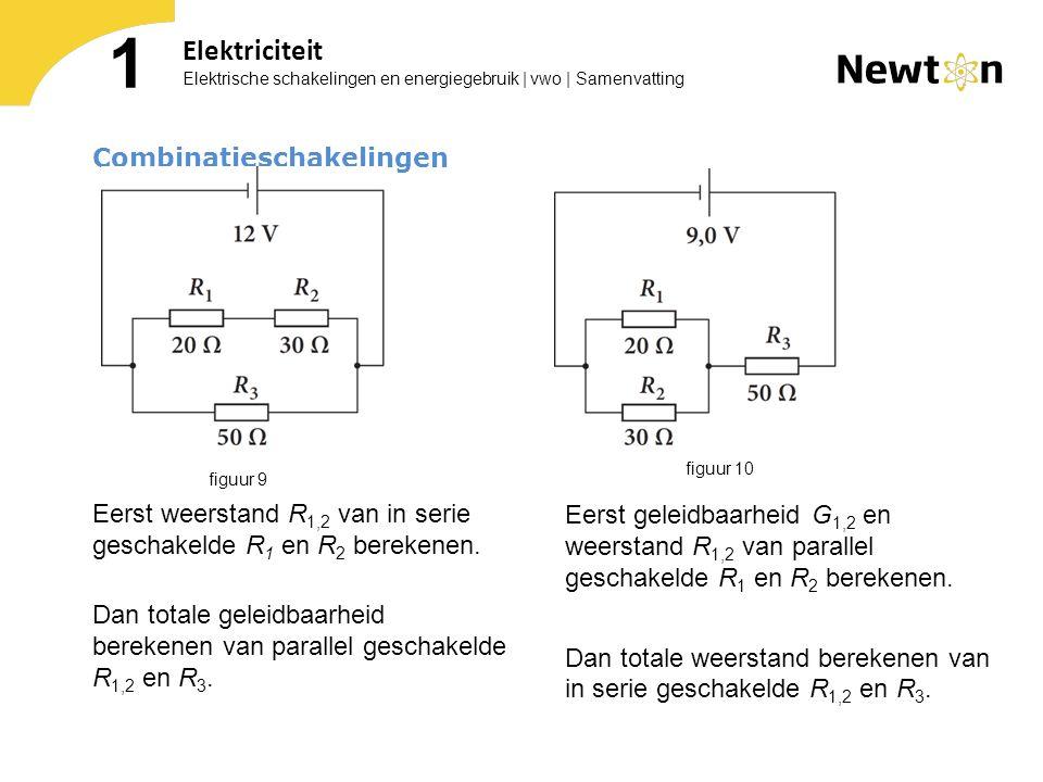 Elektrische schakelingen en energiegebruik | vwo | Samenvatting 1 Elektriciteit Combinatieschakelingen Eerst weerstand R 1,2 van in serie geschakelde R 1 en R 2 berekenen.