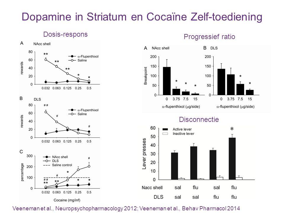 Dopamine in Striatum en Cocaïne Zelf-toediening Veeneman et al., Neuropsychopharmacology 2012; Veeneman et al., Behav Pharmacol 2014 Dosis-respons Pro
