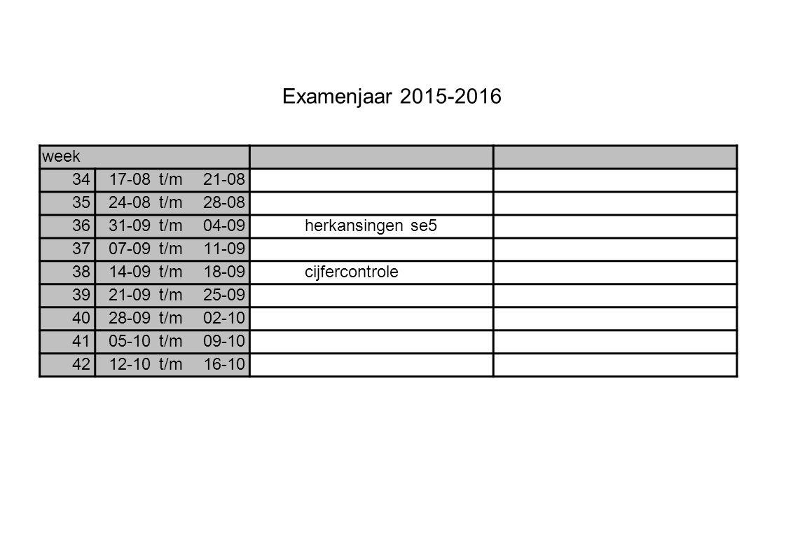 Examenjaar 2015-2016 week 3417-08t/m21-08 3524-08t/m28-08 3631-09t/m04-09herkansingen se5 3707-09t/m11-09 3814-09t/m18-09cijfercontrole 3921-09t/m25-09 4028-09t/m02-10 4105-10t/m09-10 4212-10t/m16-10