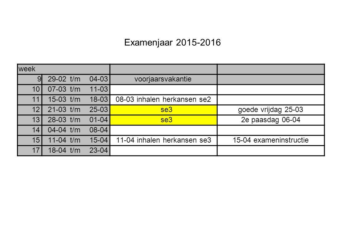 Examenjaar 2015-2016 week 929-02t/m04-03voorjaarsvakantie 1007-03t/m11-03 1115-03t/m18-0308-03 inhalen herkansen se2 1221-03t/m25-03se3goede vrijdag 25-03 1328-03t/m01-04 se32e paasdag 06-04 1404-04t/m08-04 151511-04t/m15-0411-04 inhalen herkansen se315-04 exameninstructie 1718-04t/m23-04