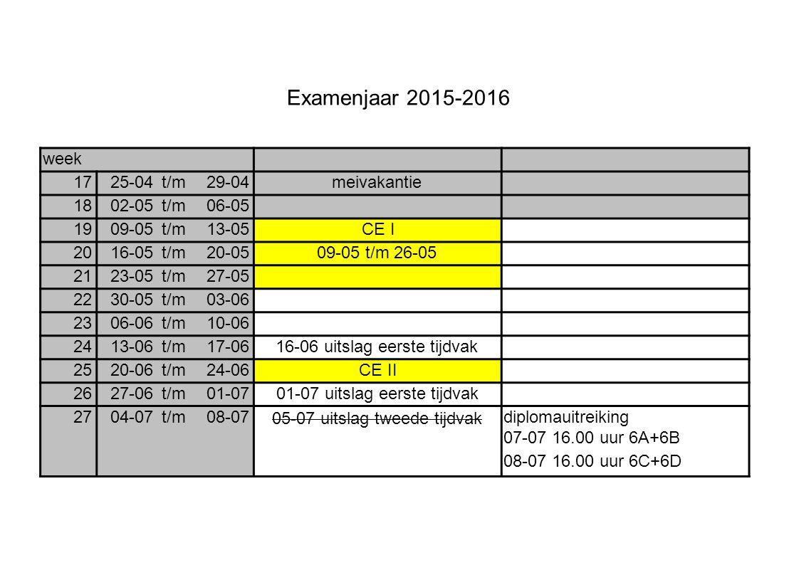 Examenjaar 2015-2016 week 171725-04t/m29-04meivakantie 181802-05t/m06-05 1909-05t/m13-05CE I 2016-05t/m20-0509-05 t/m 26-05 212123-05t/m27-05 230-05t/m03-06 232306-06t/m10-06 2413-06t/m17-0616-06 uitslag eerste tijdvak 2520-06t/m24-06CE II 2627-06t/m01-0701-07 uitslag eerste tijdvak 2704-07t/m08-07 05-07 uitslag tweede tijdvak diplomauitreiking 07-07 16.00 uur 6A+6B 08-07 16.00 uur 6C+6D