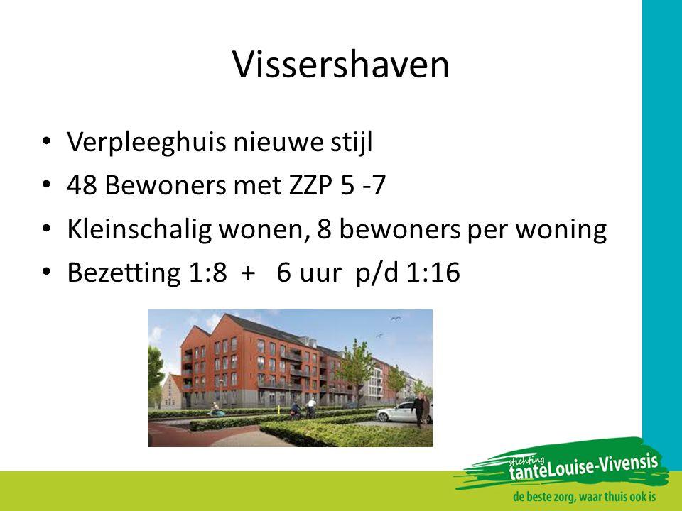 Vissershaven Verpleeghuis nieuwe stijl 48 Bewoners met ZZP 5 -7 Kleinschalig wonen, 8 bewoners per woning Bezetting 1:8 + 6 uur p/d 1:16